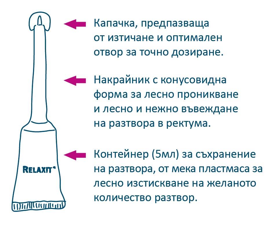 trubichka-relaksit